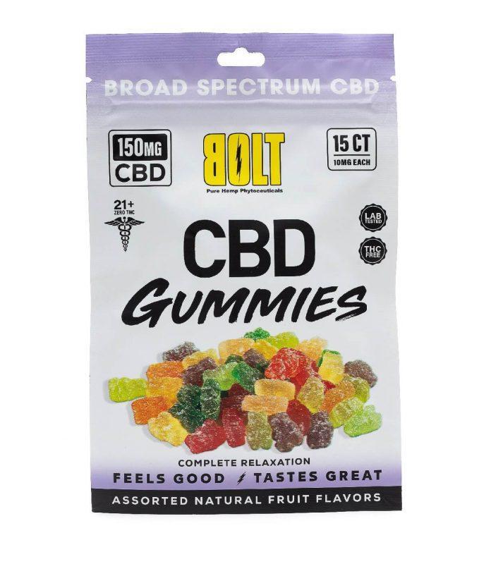 The Sunday Scaries Salah Satu Produsen CBD Gummies Terbaik